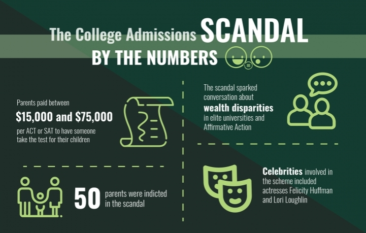 college scandal ROSEANNE CHAO-01