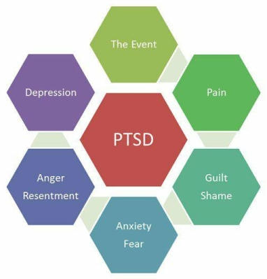 ptsd-featured-image