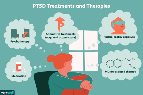 ptsd-treatment-2797659_FINAL-5c12be374cedfd00010f866a