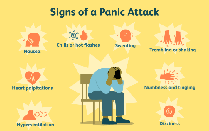 top-symptoms-of-panic-attacks-2584270_FINAL-5bcdfd4d46e0fb0051228ee5