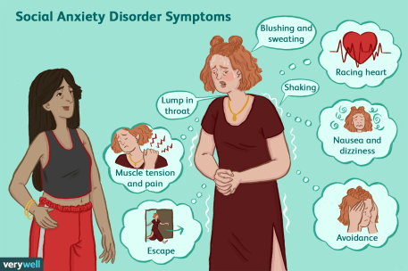 social-anxiety-disorder-symptoms-and-diagnosis-4157219-5c5db04146e0fb000127c7e9